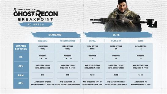 ghost_recon_breakpoint_pc_specs.jpg