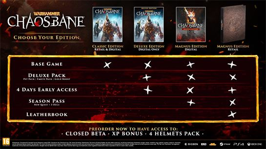 Warhammer Chaosbane Comparative Editions Infographic.jpg